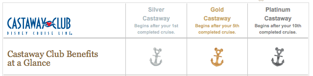 cruise line loyalty, disney cruise line, castaway club