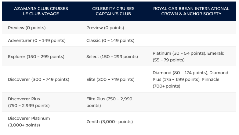 Captain's Club on Celebrity Eclipse - CruiseReport