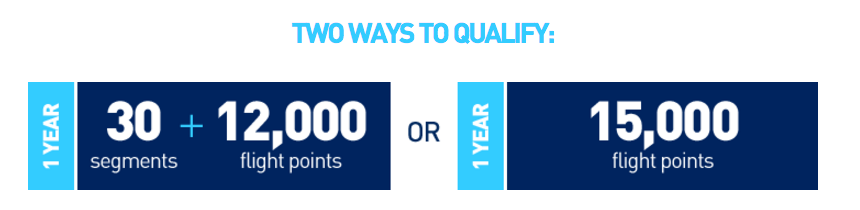 M TrueBlue Qualifications