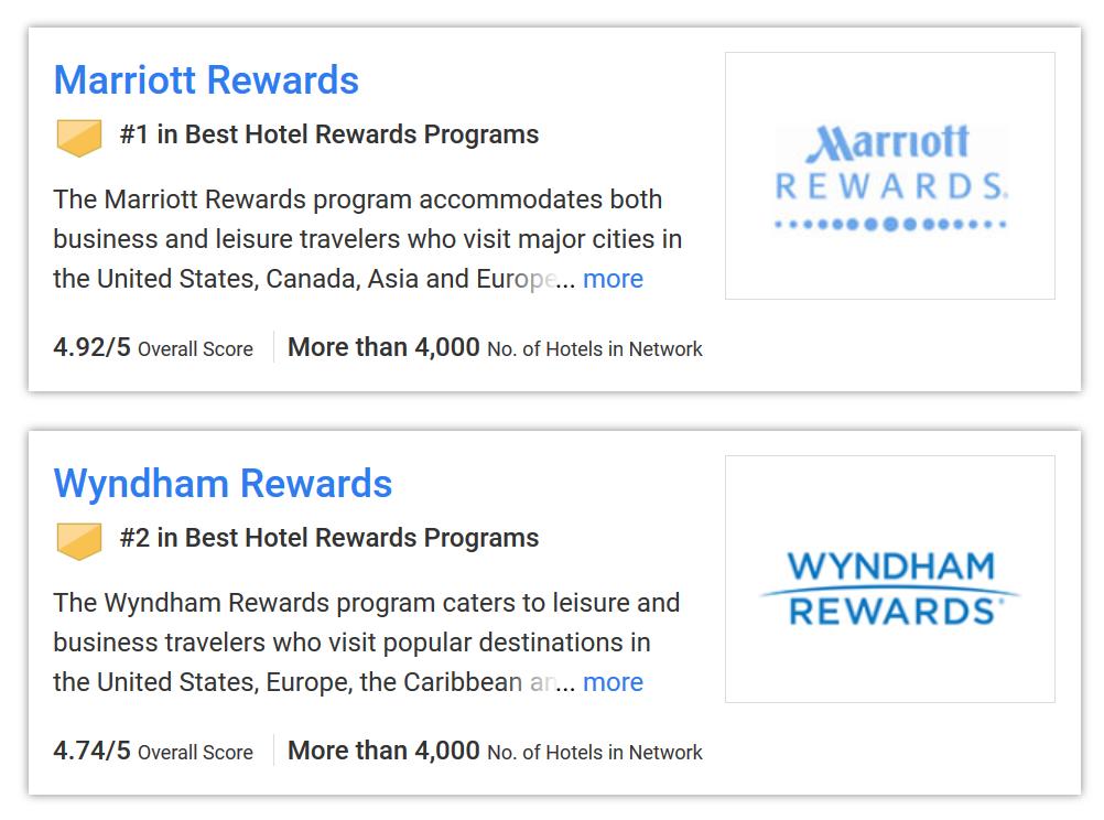 The Best Hotel Rewards Program Uk