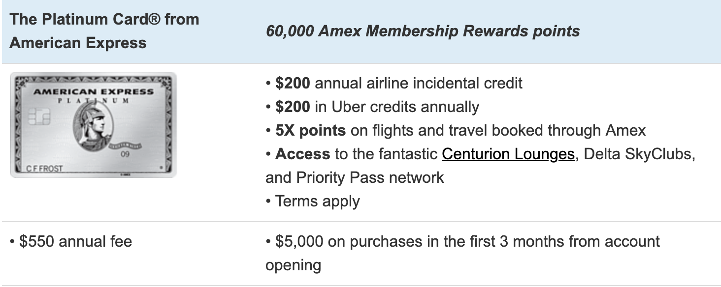 Here's Why the Amex Platinum Card is Worth the $550 Fee